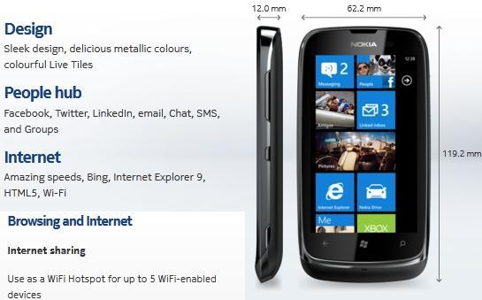 Nokia Lumia 610 tiene Wi-Fi Hotspot