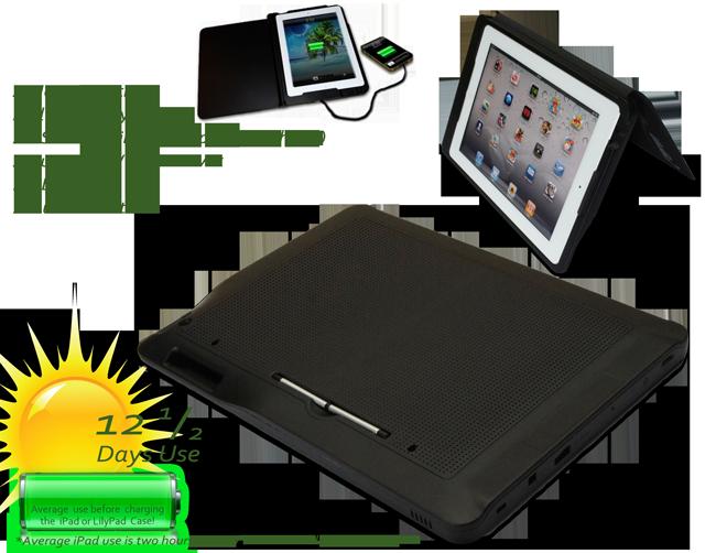 The Lilypad Carga tu iPad Con El Sol, Salida HDMI, Cargador Universal, Salida y entrada USB, Posicionador y mil cosas Más en Uno!