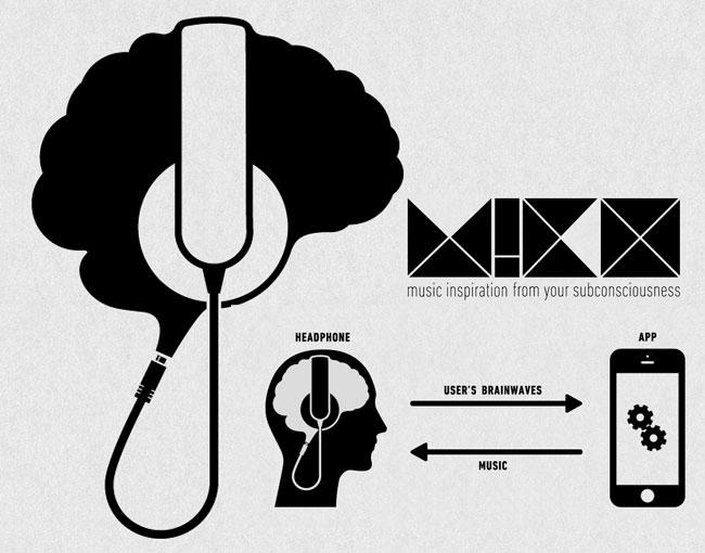 Mico-mind-controlled-headphones