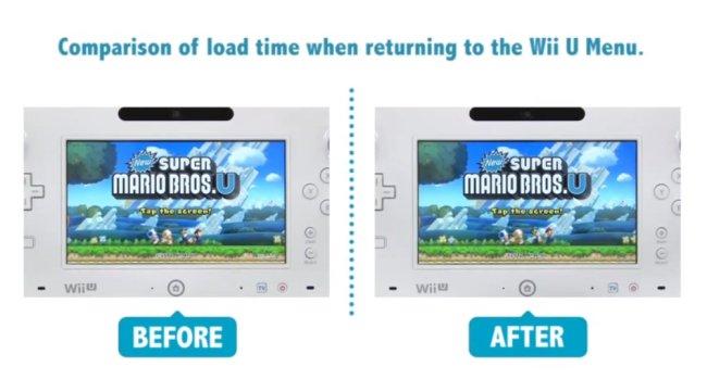 #Nintendo Promete Acelerar 300% La #Wii U Con La Actualización De Abril