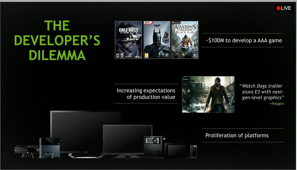 CES 2014: Para Nvidia no existe Wii U