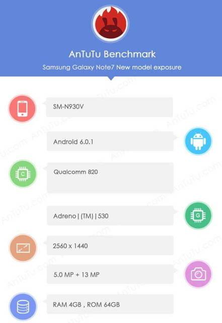 Antutu Galaxy Note 7